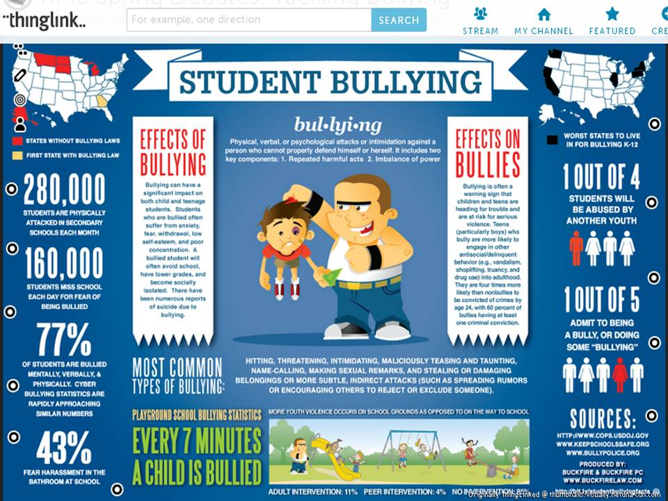 the factor of bullying Role plays are an interactive method to creatively engage elementary school children to learn options for handling bullying situations stick puppet plays incorporate the kids against.