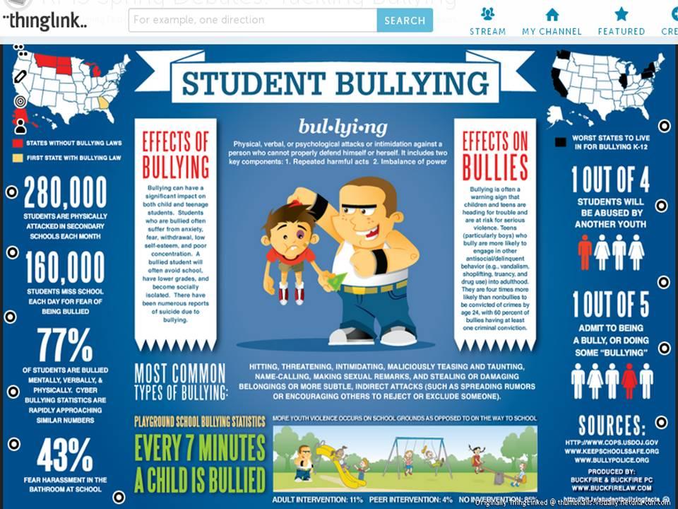 Tackling Bullying: Spring Debates | The Teaching Factor