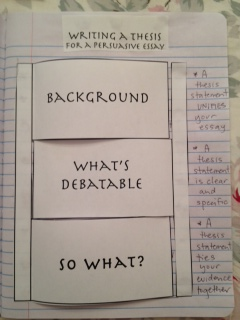 Interactive essay template