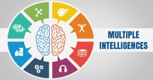 top-study-tips-for-multiple-intelligences