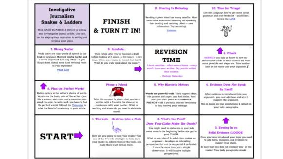 Revision Gameboards