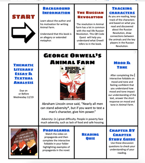 Animal Farm HyperDoc