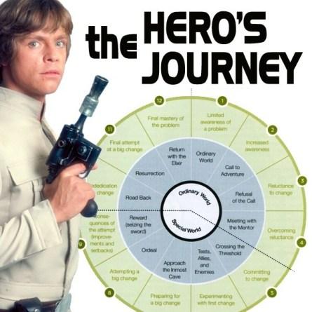 herosjourney2