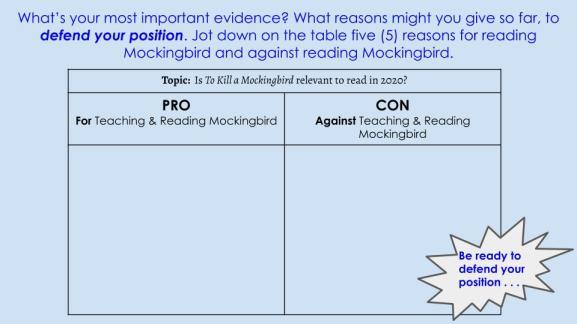 Mockingbird Do Nows-2